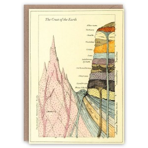 The Pattern Book Crust Of The Earth Card
